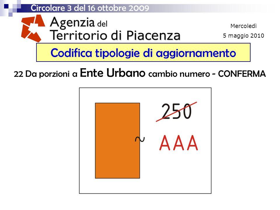 di Piacenza Mercoledì 5 maggio 2010 Codifica tipologie di aggiornamento Circolare 3 del 16 ottobre 2009 22 Da porzioni a Ente Urbano cambio numero - CONFERMA
