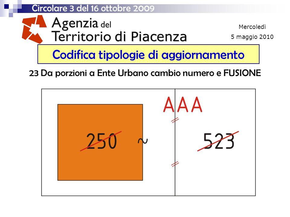 di Piacenza Mercoledì 5 maggio 2010 Codifica tipologie di aggiornamento Circolare 3 del 16 ottobre 2009 23 Da porzioni a Ente Urbano cambio numero e FUSIONE