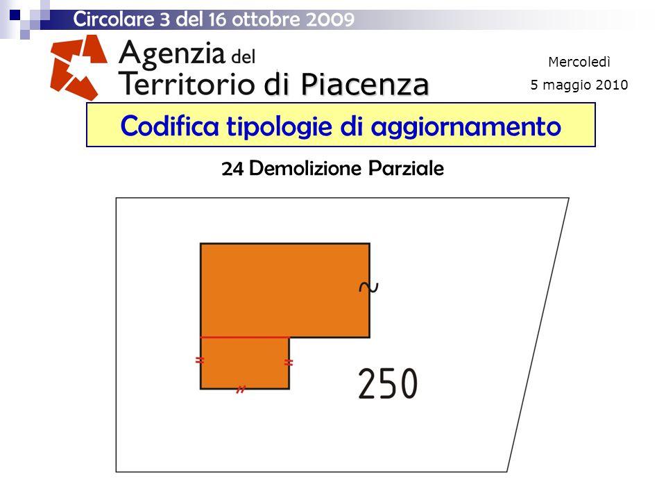 di Piacenza Mercoledì 5 maggio 2010 Codifica tipologie di aggiornamento Circolare 3 del 16 ottobre 2009 24 Demolizione Parziale