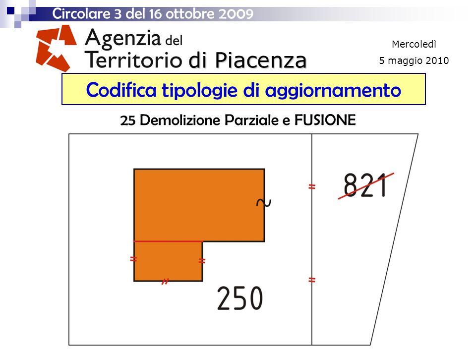 di Piacenza Mercoledì 5 maggio 2010 Codifica tipologie di aggiornamento Circolare 3 del 16 ottobre 2009 25 Demolizione Parziale e FUSIONE