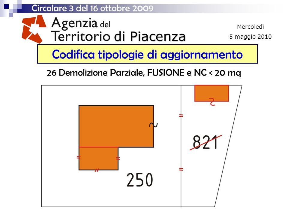 di Piacenza Mercoledì 5 maggio 2010 Codifica tipologie di aggiornamento Circolare 3 del 16 ottobre 2009 26 Demolizione Parziale, FUSIONE e NC < 20 mq