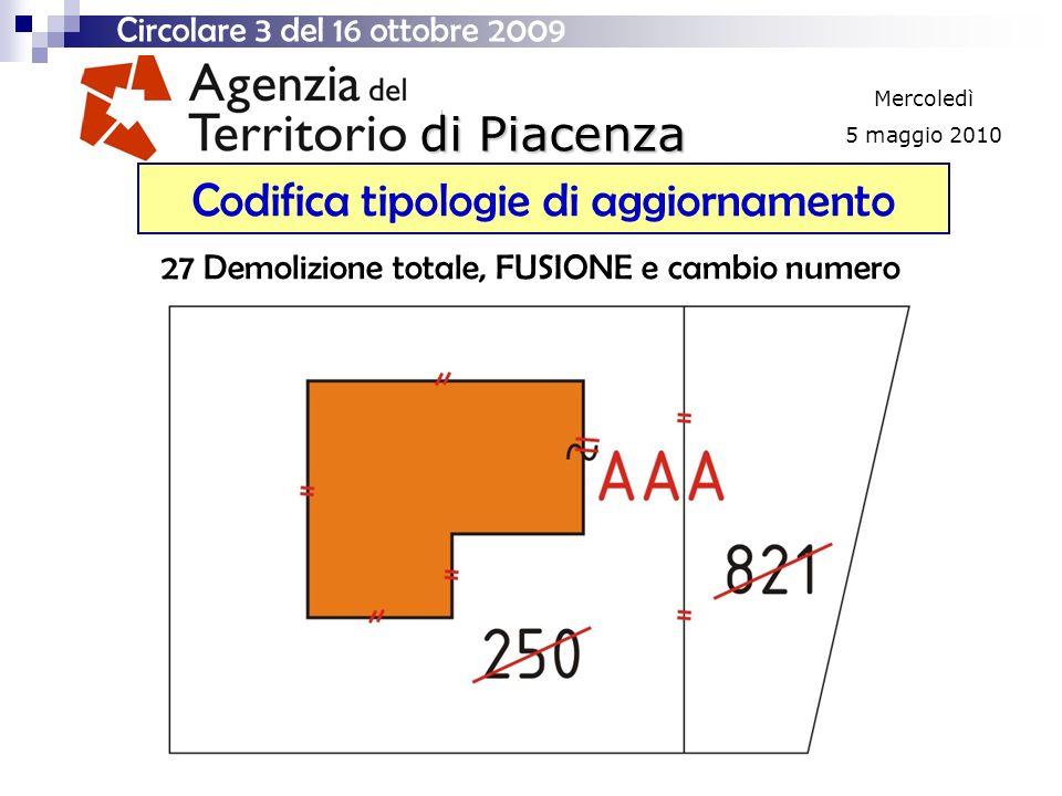 di Piacenza Mercoledì 5 maggio 2010 Codifica tipologie di aggiornamento Circolare 3 del 16 ottobre 2009 27 Demolizione totale, FUSIONE e cambio numero