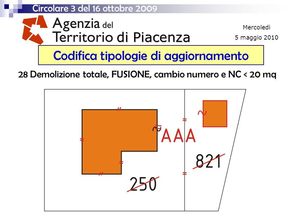 di Piacenza Mercoledì 5 maggio 2010 Codifica tipologie di aggiornamento Circolare 3 del 16 ottobre 2009 28 Demolizione totale, FUSIONE, cambio numero e NC < 20 mq