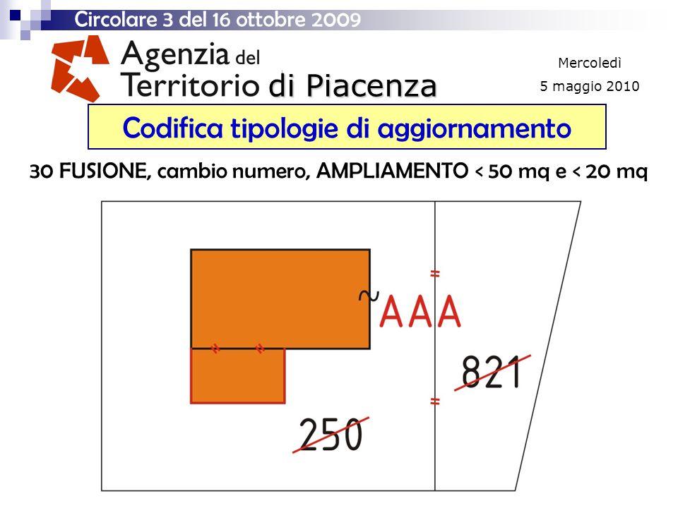 di Piacenza Mercoledì 5 maggio 2010 Codifica tipologie di aggiornamento Circolare 3 del 16 ottobre 2009 30 FUSIONE, cambio numero, AMPLIAMENTO < 50 mq e < 20 mq
