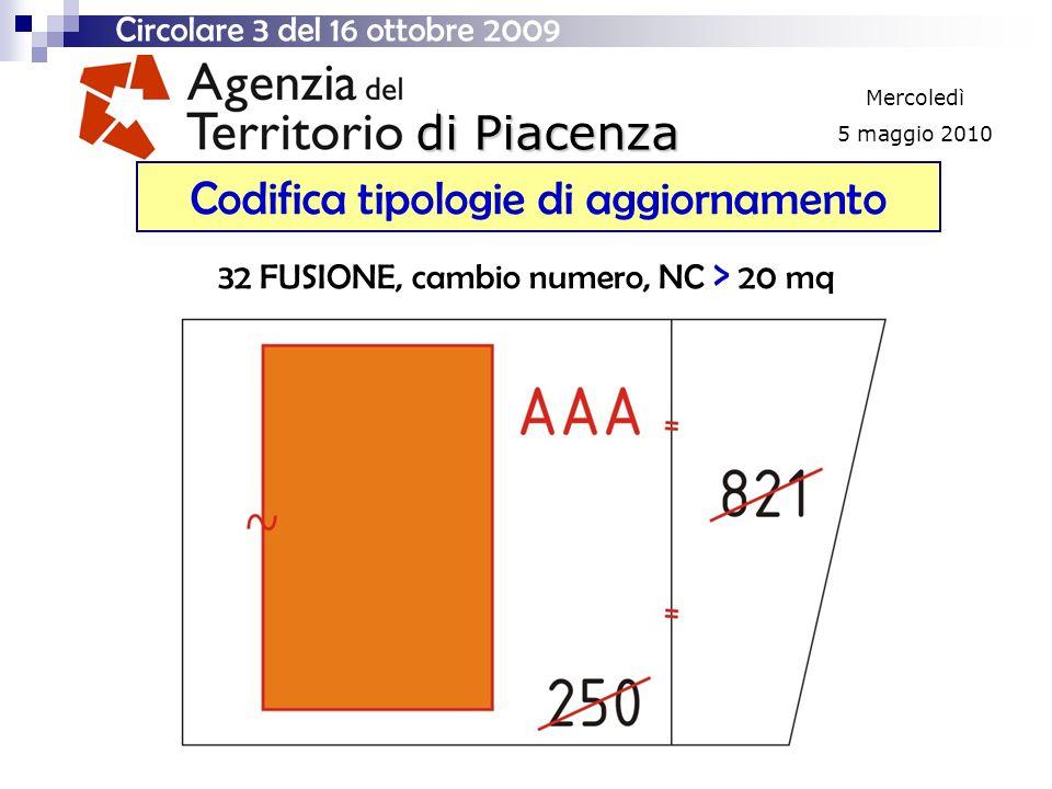 di Piacenza Mercoledì 5 maggio 2010 Codifica tipologie di aggiornamento Circolare 3 del 16 ottobre 2009 32 FUSIONE, cambio numero, NC > 20 mq