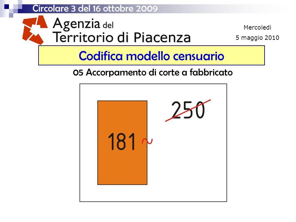 di Piacenza Mercoledì 5 maggio 2010 Codifica modello censuario Circolare 3 del 16 ottobre 2009 05 Accorpamento di corte a fabbricato