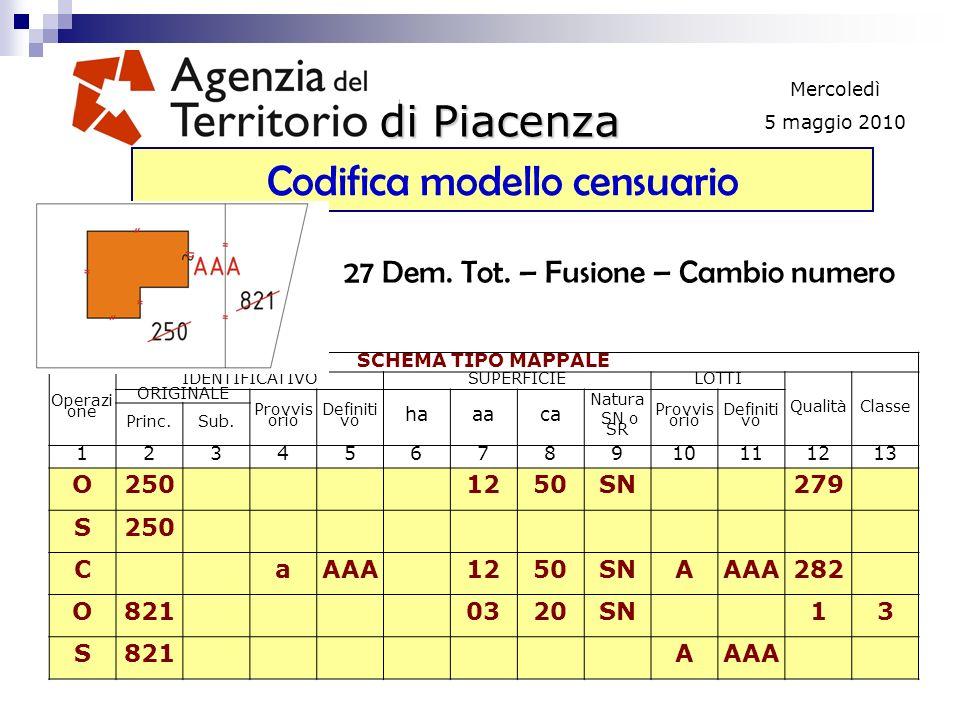 di Piacenza Mercoledì 5 maggio 2010 Codifica modello censuario 27 Dem.