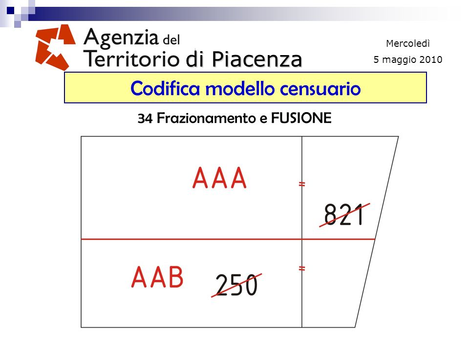 di Piacenza Mercoledì 5 maggio 2010 Codifica modello censuario 34 Frazionamento e FUSIONE