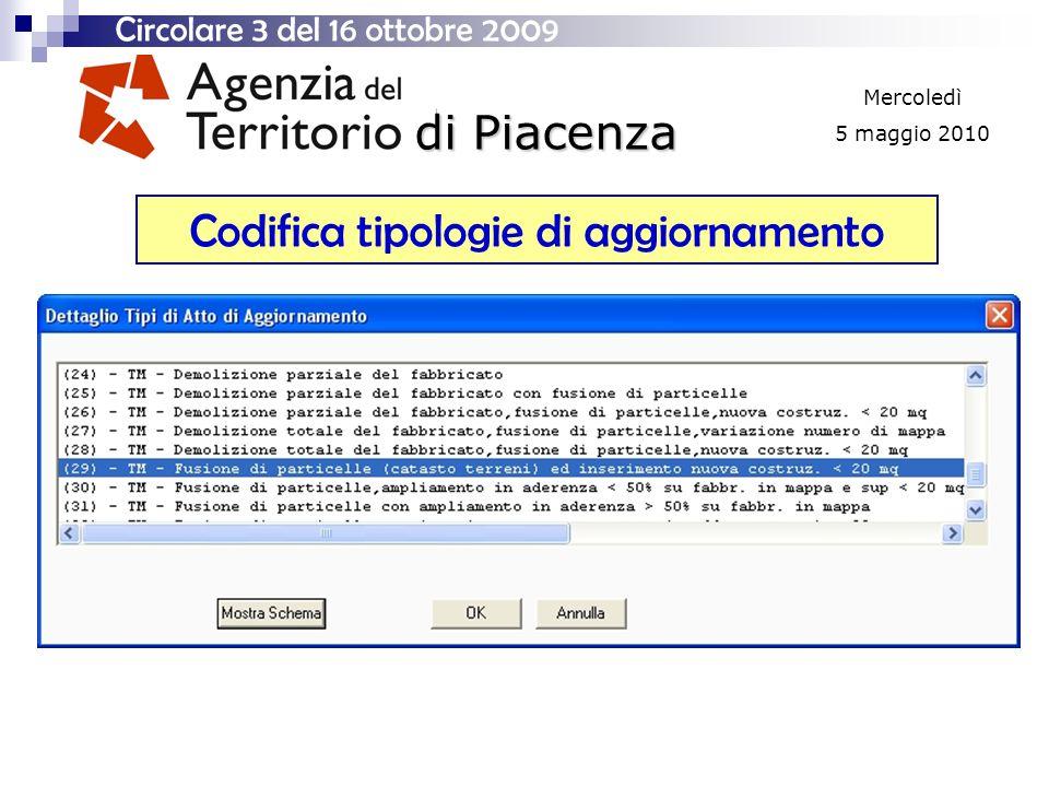 di Piacenza Mercoledì 5 maggio 2010 Codifica tipologie di aggiornamento Circolare 3 del 16 ottobre 2009 06 Fusione particelle edificate