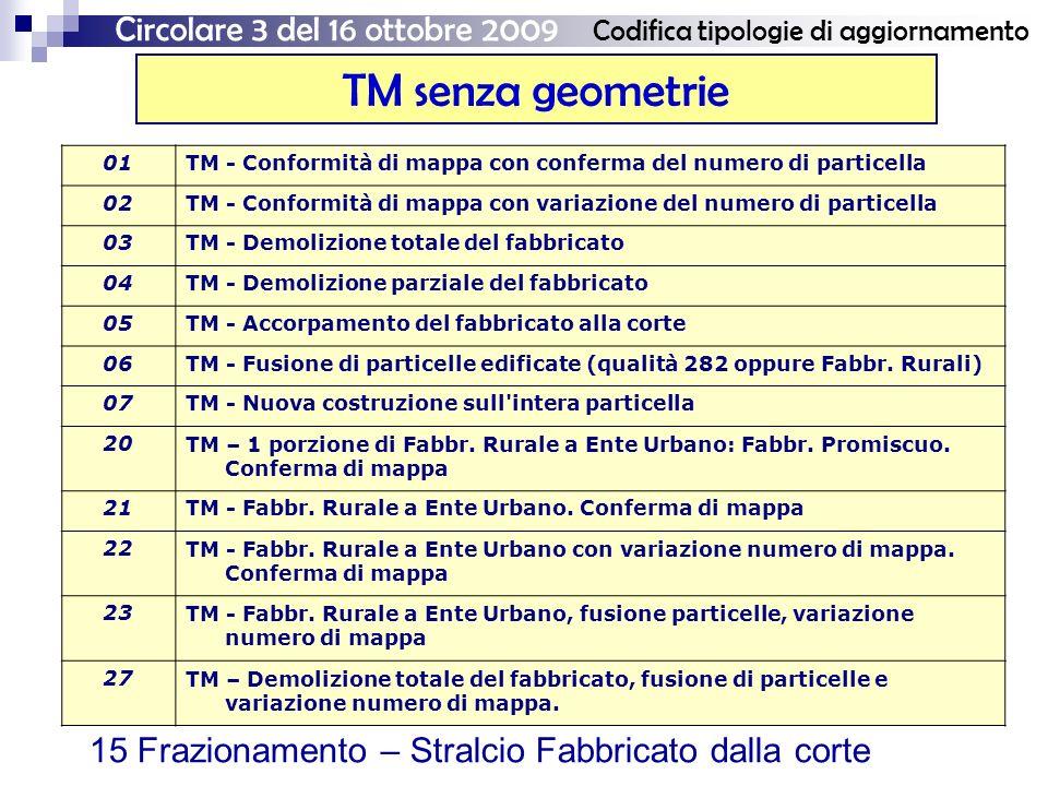di Piacenza Mercoledì 5 maggio 2010 Codifica tipologie di aggiornamento Circolare 3 del 16 ottobre 2009 29 FUSIONE, cambio numero e NC < 20 mq