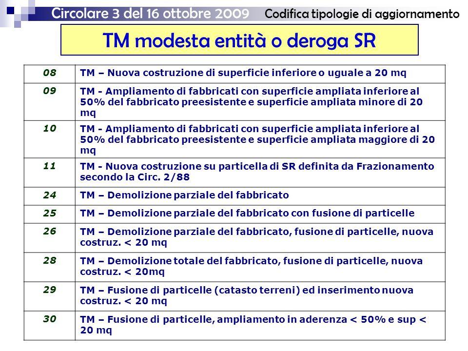 di Piacenza Mercoledì 5 maggio 2010 Codifica tipologie di aggiornamento Circolare 3 del 16 ottobre 2009 09 Ampliamento < 50% e < 20 mq