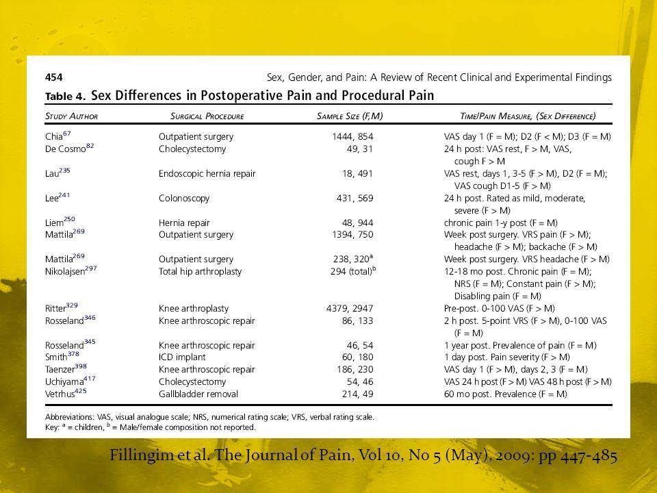 Fillingim et al. The Journal of Pain, Vol 10, No 5 (May), 2009: pp 447-485
