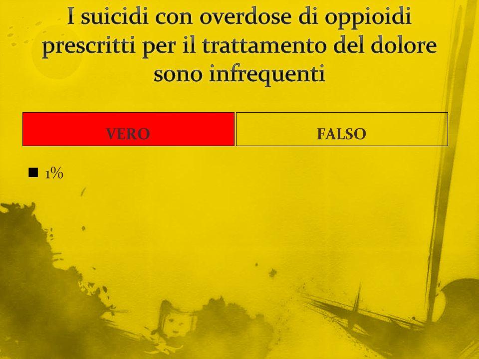 VEROFALSO 1%