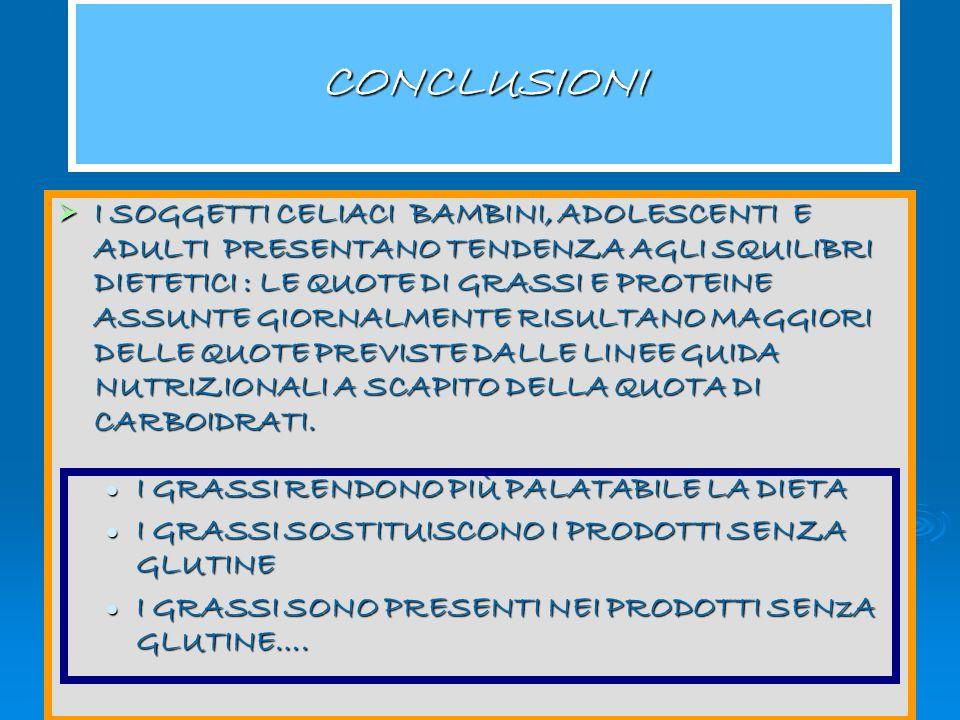 Congresso Regionale Aic 2005 CONCLUSIONI I SOGGETTI CELIACI BAMBINI, ADOLESCENTI E ADULTI PRESENTANO TENDENZA AGLI SQUILIBRI DIETETICI : LE QUOTE DI G