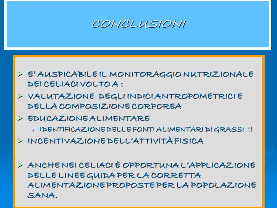 Congresso Regionale Aic 2005 CONCLUSIONI E AUSPICABILE IL MONITORAGGIO NUTRIZIONALE DEI CELIACI VOLTO A : E AUSPICABILE IL MONITORAGGIO NUTRIZIONALE D