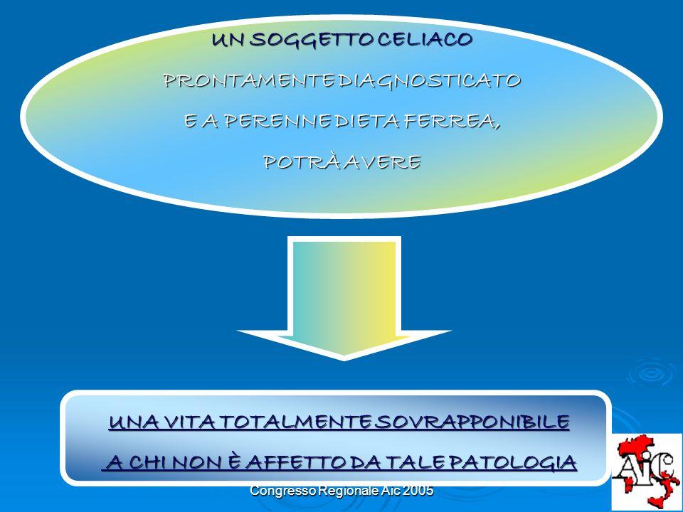 Congresso Regionale Aic 2005 UN SOGGETTO CELIACO PRONTAMENTE DIAGNOSTICATO E A PERENNE DIETA FERREA, POTRÀ AVERE UNA VITA TOTALMENTE SOVRAPPONIBILE A
