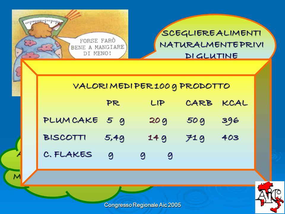Congresso Regionale Aic 2005 SCEGLIERE ALIMENTI NATURALMENTE PRIVI DI GLUTINE TRA GLI ALIMENTI DIETOTERAPEUTICI SCEGLIERE QUELLI A MINOR CONTENUTO DI