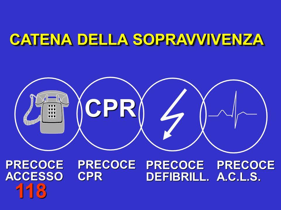 TEMPI DI INIZIO DELLA CPR ED ESITO DEI PAZIENTI INIZIO CPR (BLS) minuti INIZIO ALS minuti VIVI % % 0 - 4 0 - 8 43% 0 - 4 >16 10% 8 - 12 8 - 16 6% 8 - 12 >16 0% >12 0%