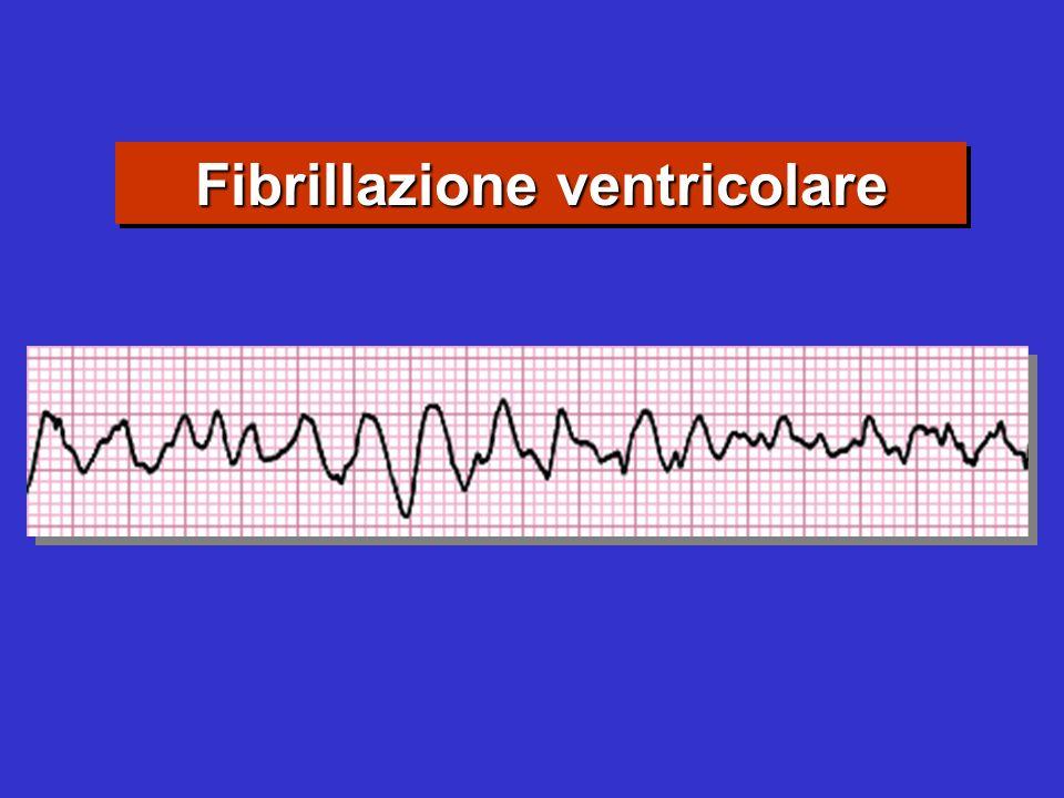 ACLS COMPRENDE 1.basic life support 2. uso di strumenti per ventilazione e circolo 3.
