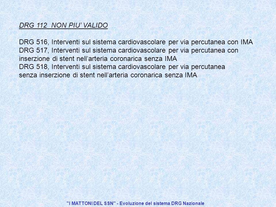 I MATTONI DEL SSN - Evoluzione del sistema DRG Nazionale DRG 112 NON PIU VALIDO DRG 516, Interventi sul sistema cardiovascolare per via percutanea con IMA DRG 517, Interventi sul sistema cardiovascolare per via percutanea con inserzione di stent nellarteria coronarica senza IMA DRG 518, Interventi sul sistema cardiovascolare per via percutanea senza inserzione di stent nellarteria coronarica senza IMA