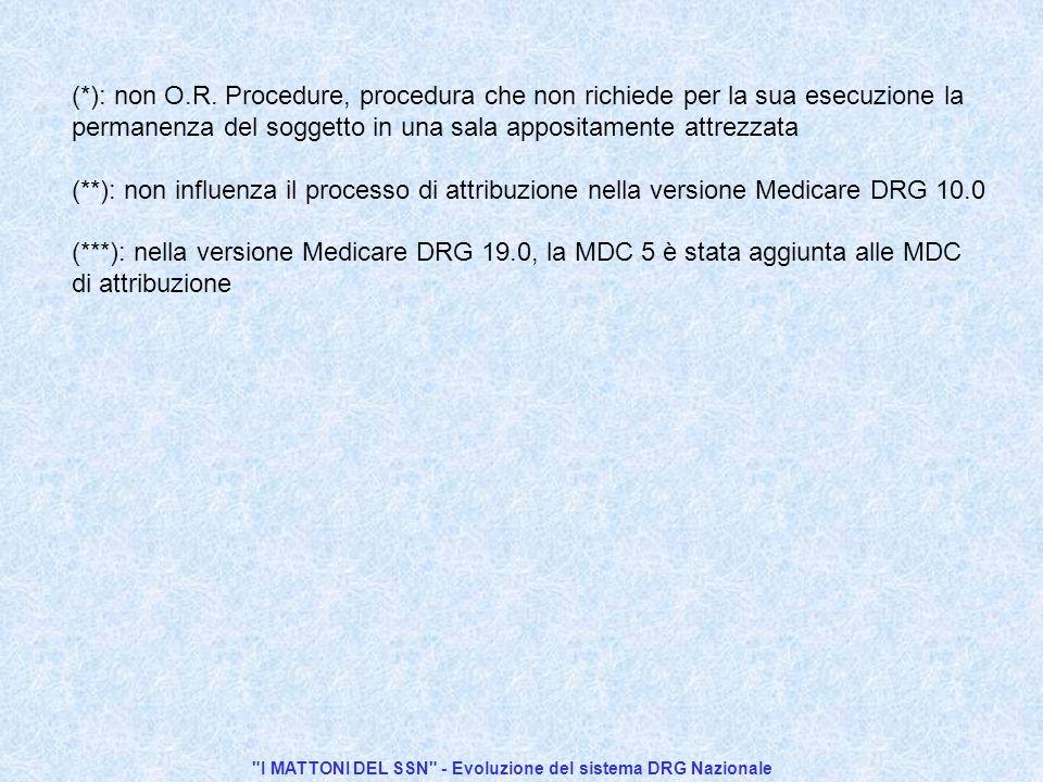I MATTONI DEL SSN - Evoluzione del sistema DRG Nazionale (*): non O.R.