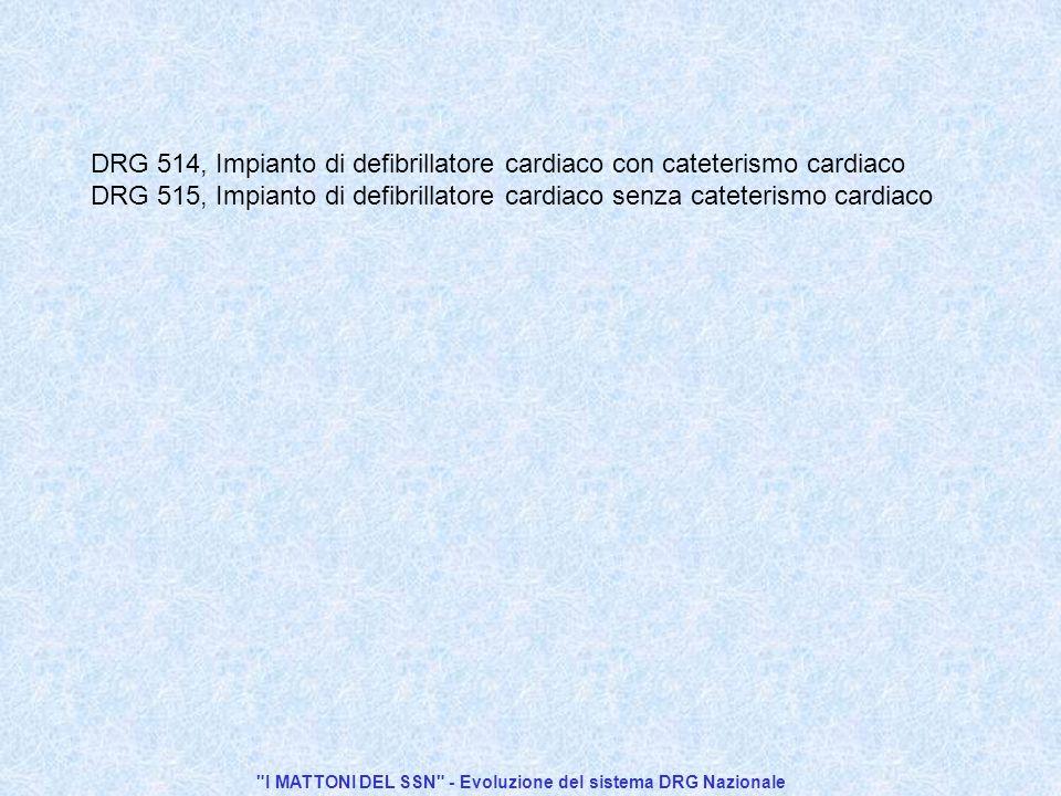 I MATTONI DEL SSN - Evoluzione del sistema DRG Nazionale DRG 514, Impianto di defibrillatore cardiaco con cateterismo cardiaco DRG 515, Impianto di defibrillatore cardiaco senza cateterismo cardiaco