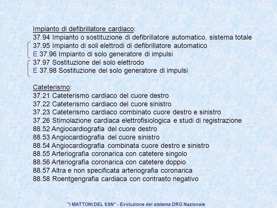 I MATTONI DEL SSN - Evoluzione del sistema DRG Nazionale Impianto di defibrillatore cardiaco: 37.94 Impianto o sostituzione di defibrillatore automatico, sistema totale 37.95 Impianto di soli elettrodi di defibrillatore automatico E 37.96 Impianto di solo generatore di impulsi 37.97 Sostituzione del solo elettrodo E 37.98 Sostituzione del solo generatore di impulsi Cateterismo: 37.21 Cateterismo cardiaco del cuore destro 37.22 Cateterismo cardiaco del cuore sinistro 37.23 Cateterismo cardiaco combinato cuore destro e sinistro 37.26 Stimolazione cardiaca elettrofisiologica e studi di registrazione 88.52 Angiocardiografia del cuore destro 88.53 Angiocardiografia del cuore sinistro 88.54 Angiocardiografia combinata cuore destro e sinistro 88.55 Arteriografia coronarica con catetere singolo 88.56 Arteriografia coronarica con catetere doppio 88.57 Altra e non specificata arteriografia coronarica 88.58 Roentgengrafia cardiaca con contrasto negativo
