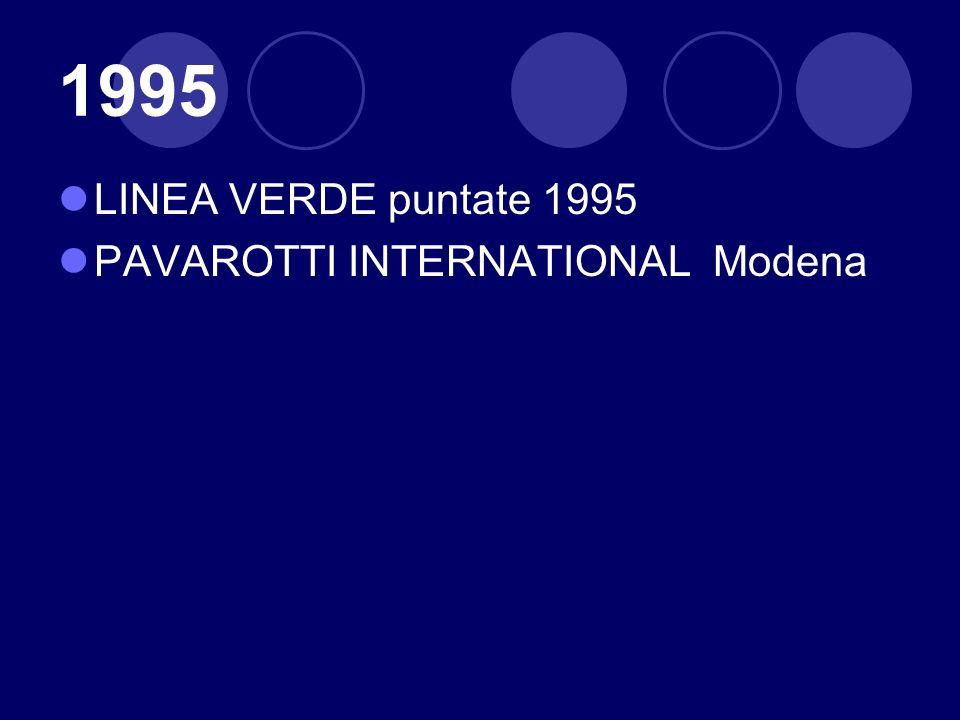1996 LINEA VERDE puntate 1996 INTERSET Film Raitre QUELLI CHE IL CALCIO esterne TOUR DE FRANCE personalizzazione MONDIALI CICLISMO STRADA Lugano CONCERTO DI NATALE Milano