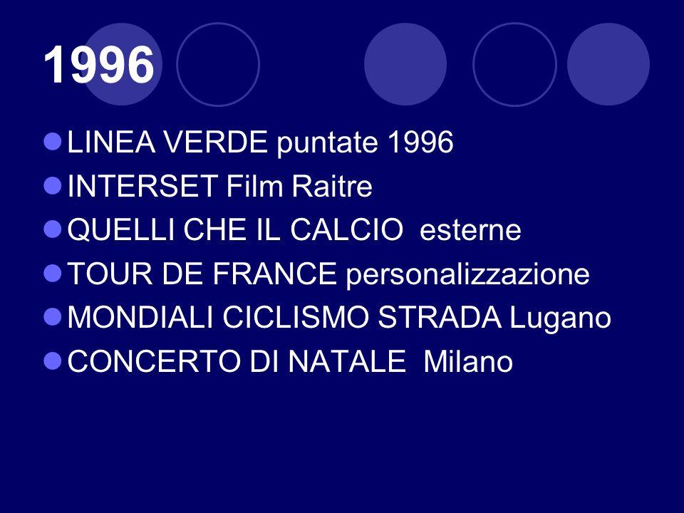 1996 LINEA VERDE puntate 1996 INTERSET Film Raitre QUELLI CHE IL CALCIO esterne TOUR DE FRANCE personalizzazione MONDIALI CICLISMO STRADA Lugano CONCE