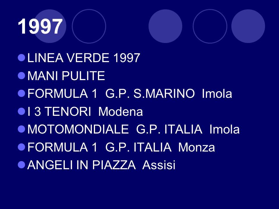 1998 LINEA VERDE 1998 DOPOFESTIVAL Sanremo FORMULA 1 G.P.