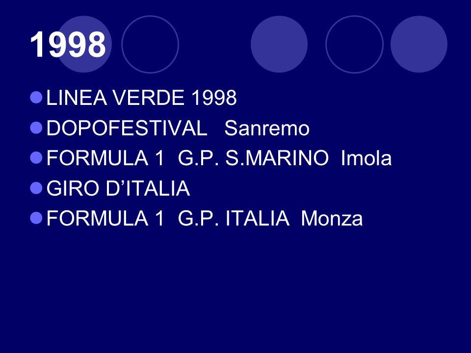 1999 LINEA VERDE 1999 FORMULA 1 G.P.S.MARINO Imola GIRO DITALIA MISS ITALIA FORMULA 1 G.P.
