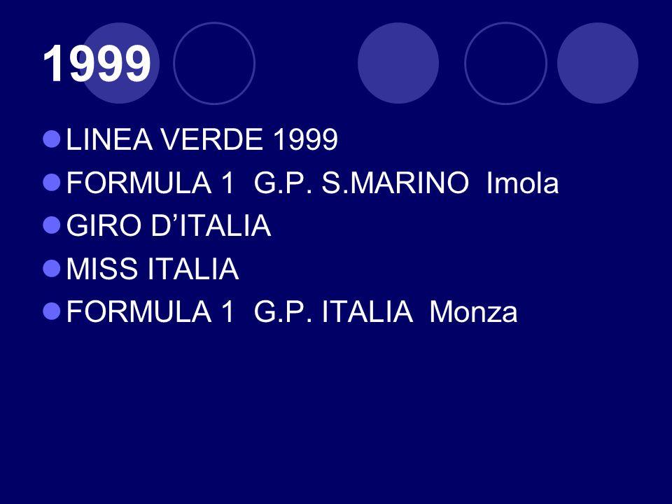 2000 LINEA VERDE 2000 GIRO DITALIA Sopralluoghi FORMULA 1 G.P.