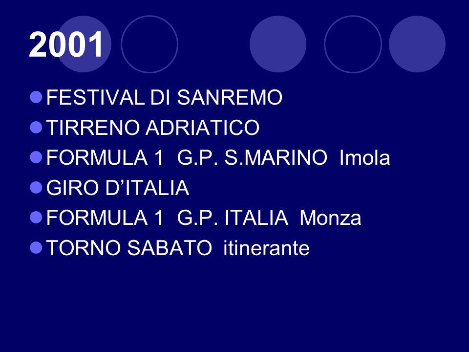 2001 FESTIVAL DI SANREMO TIRRENO ADRIATICO FORMULA 1 G.P. S.MARINO Imola GIRO DITALIA FORMULA 1 G.P. ITALIA Monza TORNO SABATO itinerante
