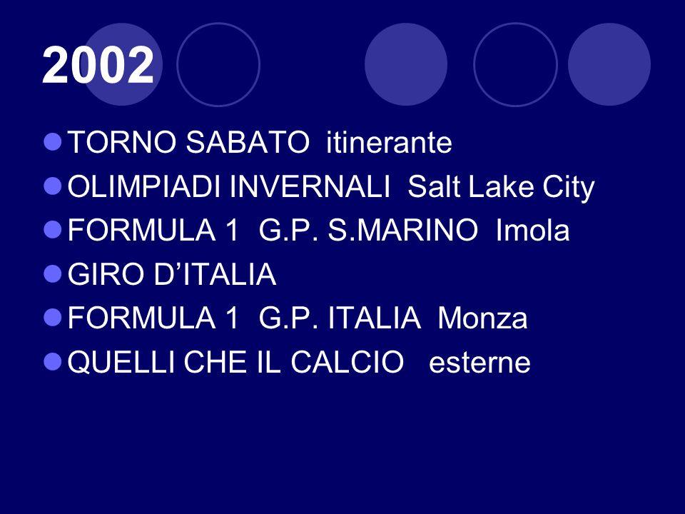2002 TORNO SABATO itinerante OLIMPIADI INVERNALI Salt Lake City FORMULA 1 G.P. S.MARINO Imola GIRO DITALIA FORMULA 1 G.P. ITALIA Monza QUELLI CHE IL C