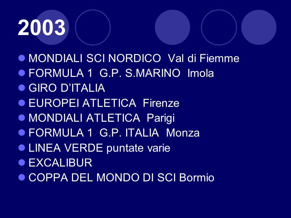 2003 MONDIALI SCI NORDICO Val di Fiemme FORMULA 1 G.P. S.MARINO Imola GIRO DITALIA EUROPEI ATLETICA Firenze MONDIALI ATLETICA Parigi FORMULA 1 G.P. IT