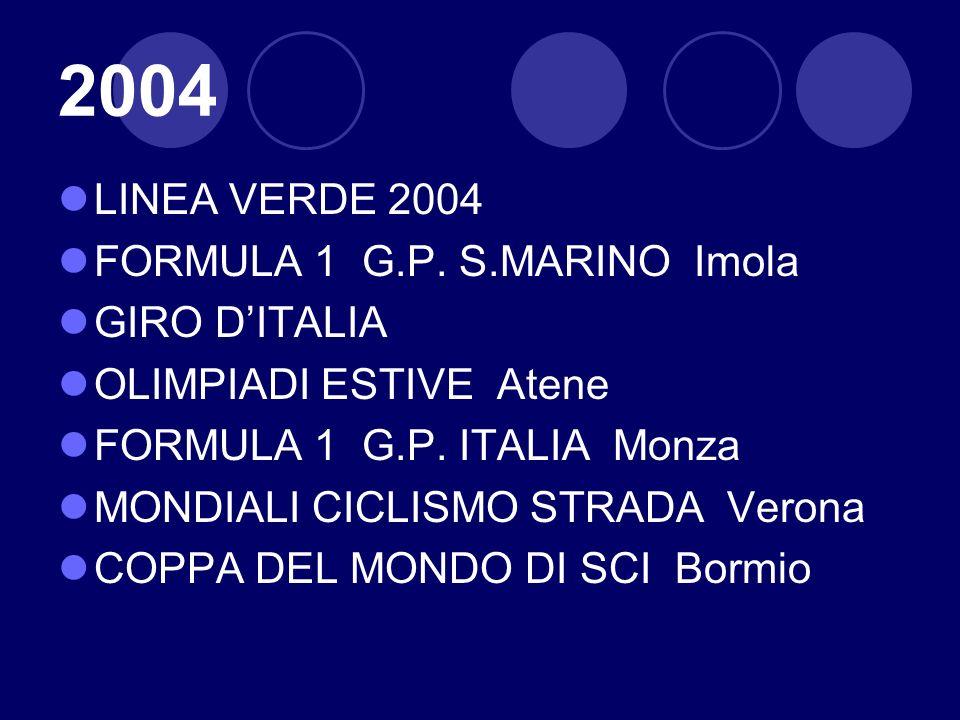 2005 MONDIALI SCI ALPINO Bormio FORMULA 1 NEL MONDO logistica FORMULA 1 G.P.