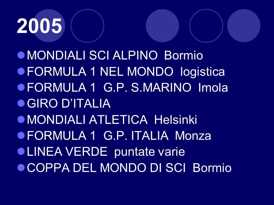 2006 COPPA DEL MONDO DI SCI Cortina LINEA VERDE puntate iniziali GIRO DITALIA FORMULA 1 G.P.