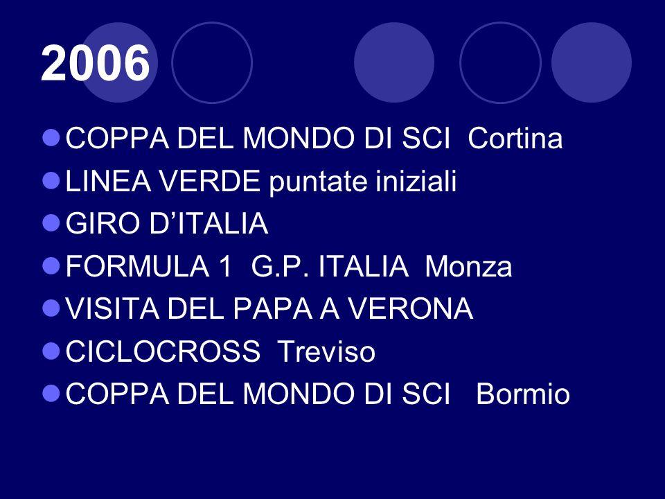 2006 COPPA DEL MONDO DI SCI Cortina LINEA VERDE puntate iniziali GIRO DITALIA FORMULA 1 G.P. ITALIA Monza VISITA DEL PAPA A VERONA CICLOCROSS Treviso