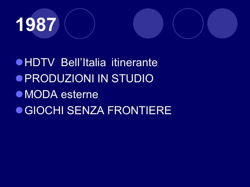 1987 HDTV BellItalia itinerante PRODUZIONI IN STUDIO MODA esterne GIOCHI SENZA FRONTIERE