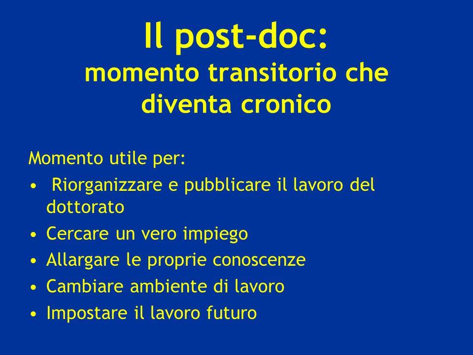 Il post-doc: momento transitorio che diventa cronico Momento utile per: Riorganizzare e pubblicare il lavoro del dottorato Cercare un vero impiego All