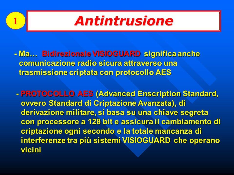 Antintrusione 1 - Ma… Bidirezionale VISIOGUARD significa anche comunicazione radio sicura attraverso una trasmissione criptata con protocollo AES - PR