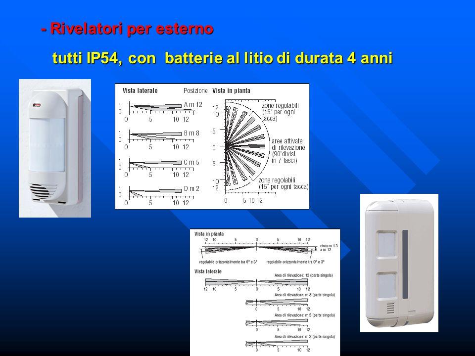 - Rivelatori per esterno tutti IP54, con batterie al litio di durata 4 anni