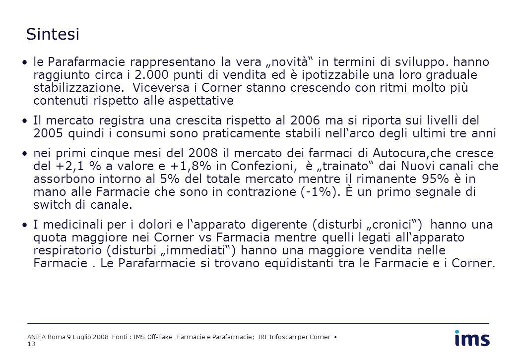 ANIFA Roma 9 Luglio 2008 Fonti : IMS Off-Take Farmacie e Parafarmacie; IRI Infoscan per Corner 13 Sintesi le Parafarmacie rappresentano la vera novità in termini di sviluppo.