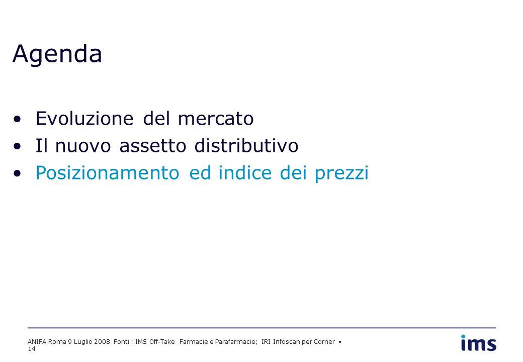 ANIFA Roma 9 Luglio 2008 Fonti : IMS Off-Take Farmacie e Parafarmacie; IRI Infoscan per Corner 14 Agenda Evoluzione del mercato Il nuovo assetto distributivo Posizionamento ed indice dei prezzi