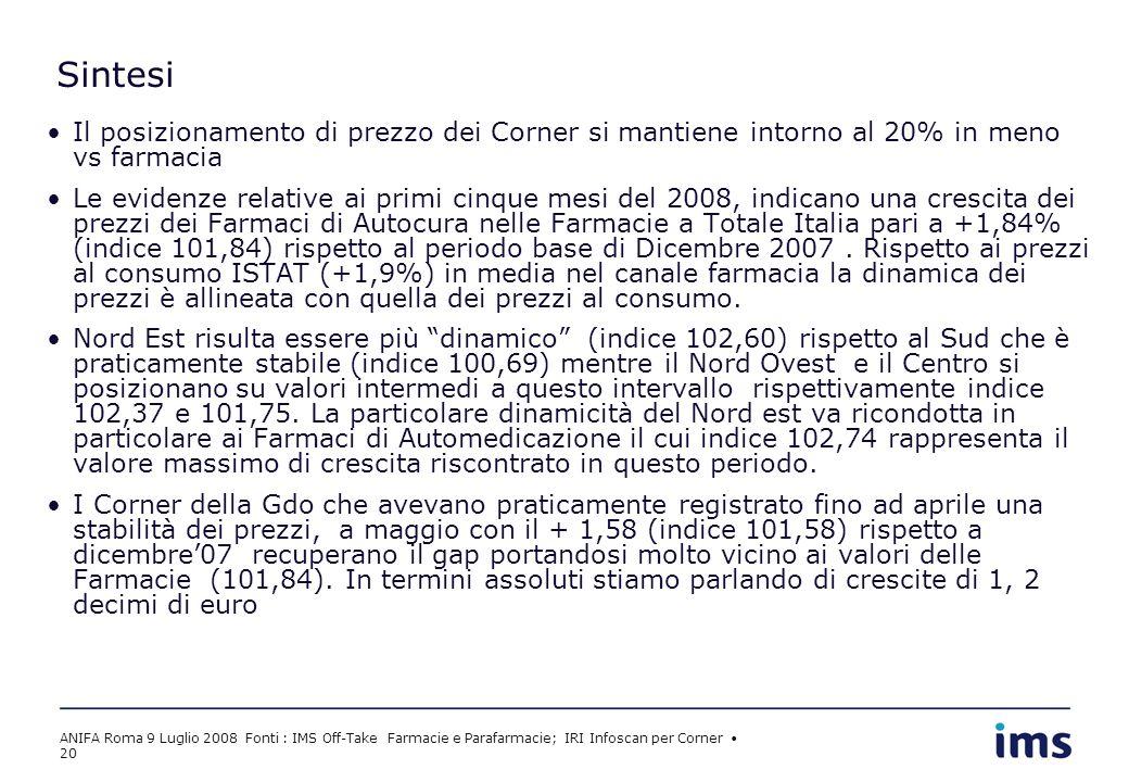 ANIFA Roma 9 Luglio 2008 Fonti : IMS Off-Take Farmacie e Parafarmacie; IRI Infoscan per Corner 20 Sintesi Il posizionamento di prezzo dei Corner si mantiene intorno al 20% in meno vs farmacia Le evidenze relative ai primi cinque mesi del 2008, indicano una crescita dei prezzi dei Farmaci di Autocura nelle Farmacie a Totale Italia pari a +1,84% (indice 101,84) rispetto al periodo base di Dicembre 2007.