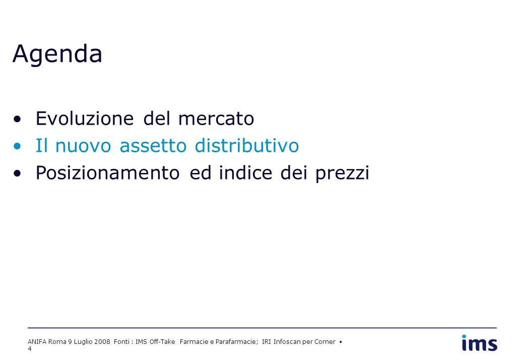 ANIFA Roma 9 Luglio 2008 Fonti : IMS Off-Take Farmacie e Parafarmacie; IRI Infoscan per Corner 4 Agenda Evoluzione del mercato Il nuovo assetto distributivo Posizionamento ed indice dei prezzi