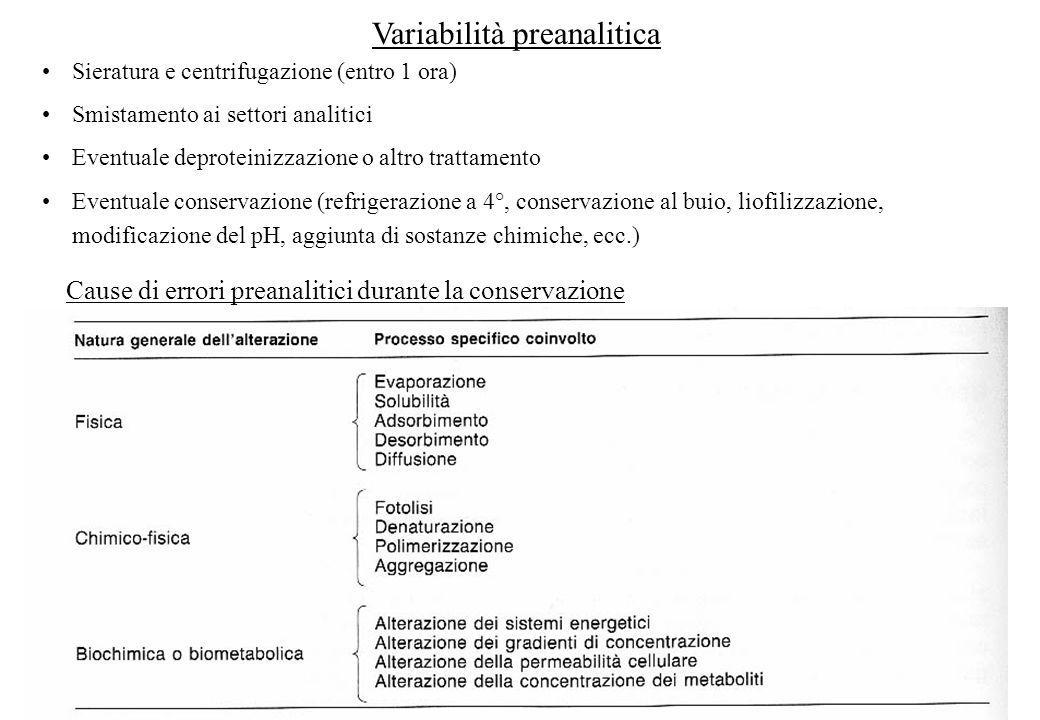 Sieratura e centrifugazione (entro 1 ora) Smistamento ai settori analitici Eventuale deproteinizzazione o altro trattamento Eventuale conservazione (r