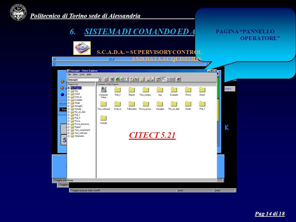 Politecnico di Torino sede di Alessandria anno accademico 2000/2001 6.