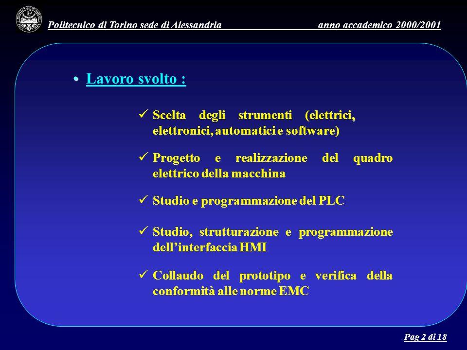 Politecnico di Torino sede di Alessandria anno accademico 2000/2001 Pag 2 di 18 SISTEMA CONTROLLATO SISTEMA DI CONTROLLO SISTEMA DI COMANDO ed ACQUISIZIONE Liv.