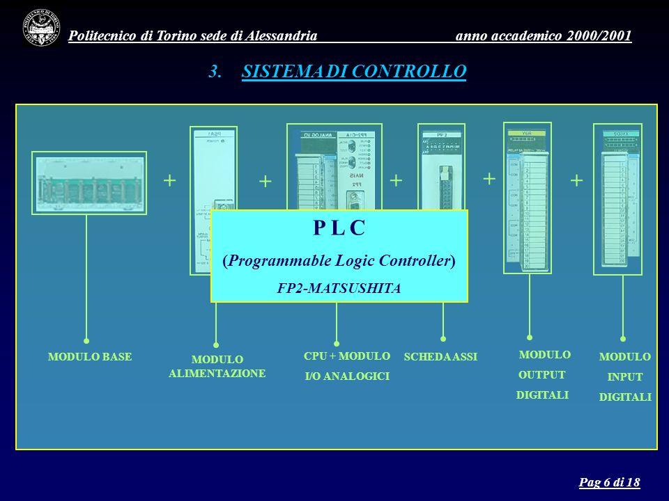 Politecnico di Torino sede di Alessandria anno accademico 2000/2001 8.